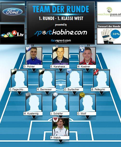 Team der 1.Runde