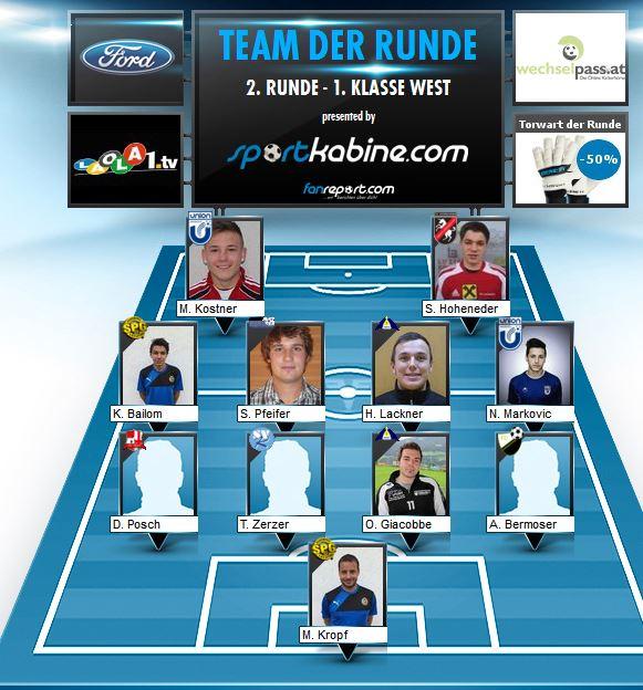 Team der Runde 2.
