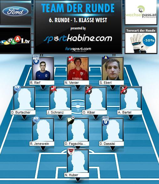 Team 6.Runde
