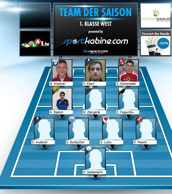 Team der Saison Herbst 2015